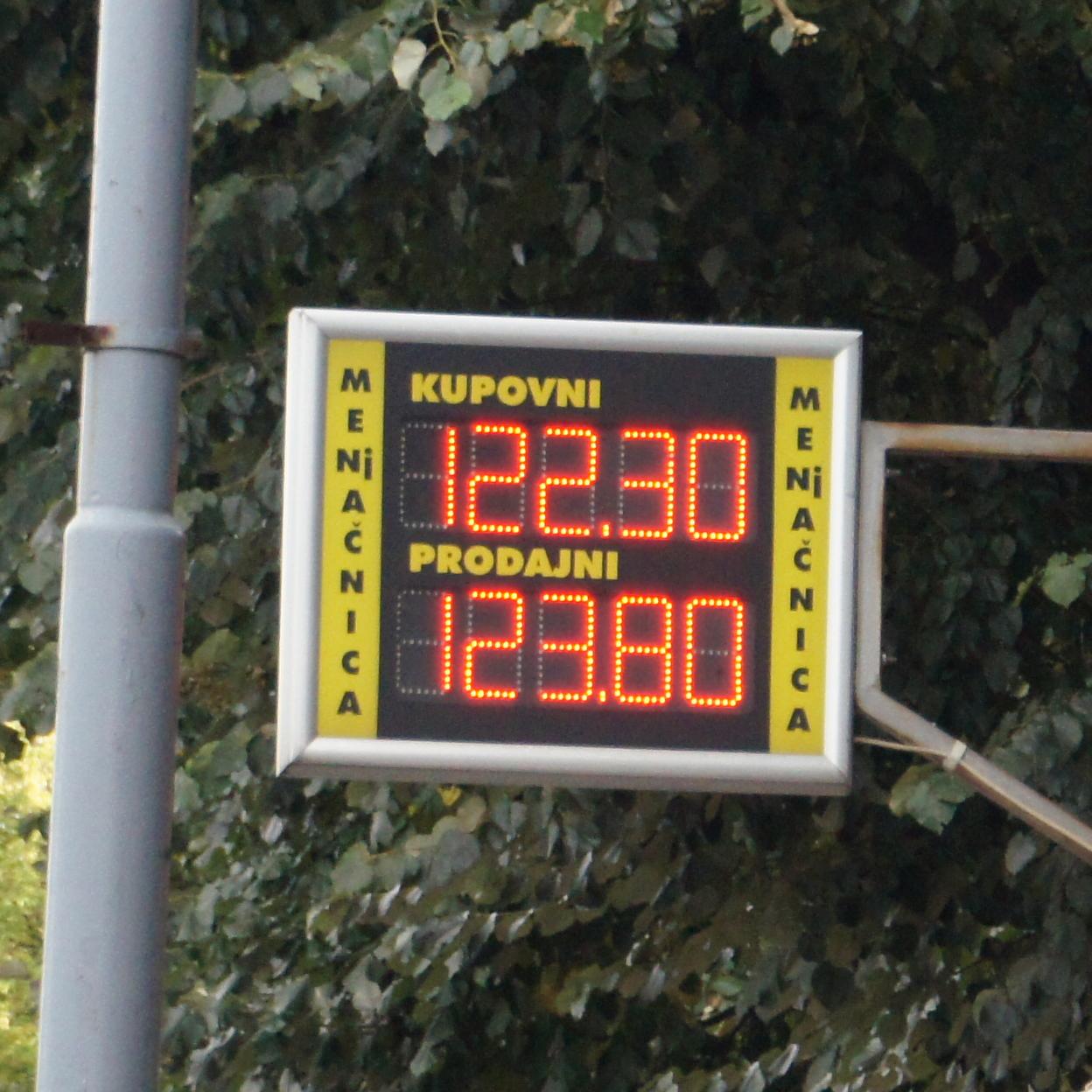 Reklame za menjacnice - Beograd